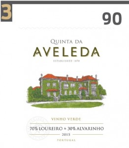 Номер 3 - Aveleda 2015