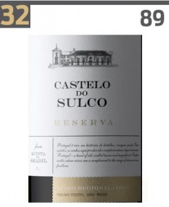 Castelo do Sulco Reserva in Top 100 Best Buys 2016 Wine Enthusiast