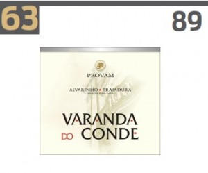 Varanda do Conde in Top 100 Best Buys 2016 Wine Enthusiast