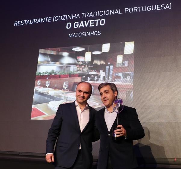 João Silva, O Gaveto, Matosinhos